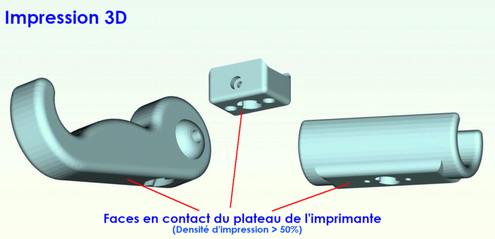 Impression3d poignee porte global.png